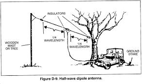 nearwave