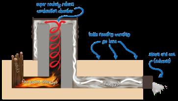 rocket-mass-heater-diagram
