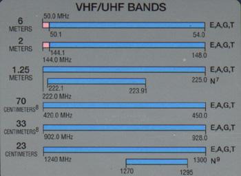 bandplan_vhf