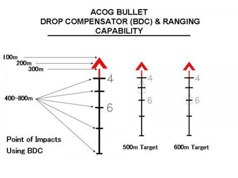 acog_bullet_303190345_std